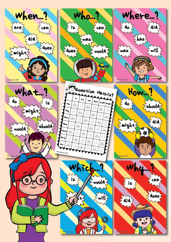 Question Words Flashcards -KS2, Flashcards
